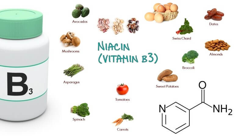 Nutrients Needing Supplements During Acne Treatment 4