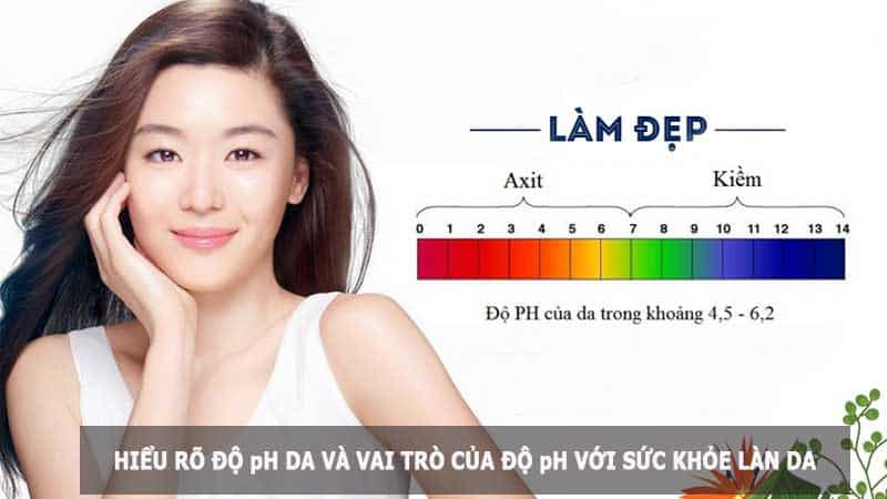 Sharing Concerns About Skin's pH 2